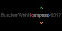 Bundeswahlkompass 2017 now online!